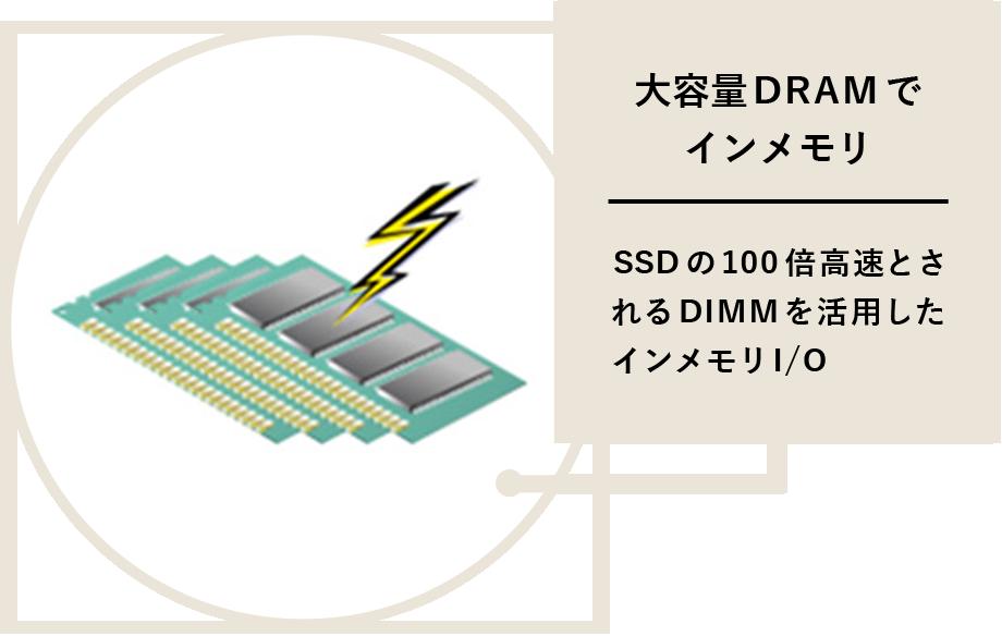 大容量DRAMによるインメモリI/O処理